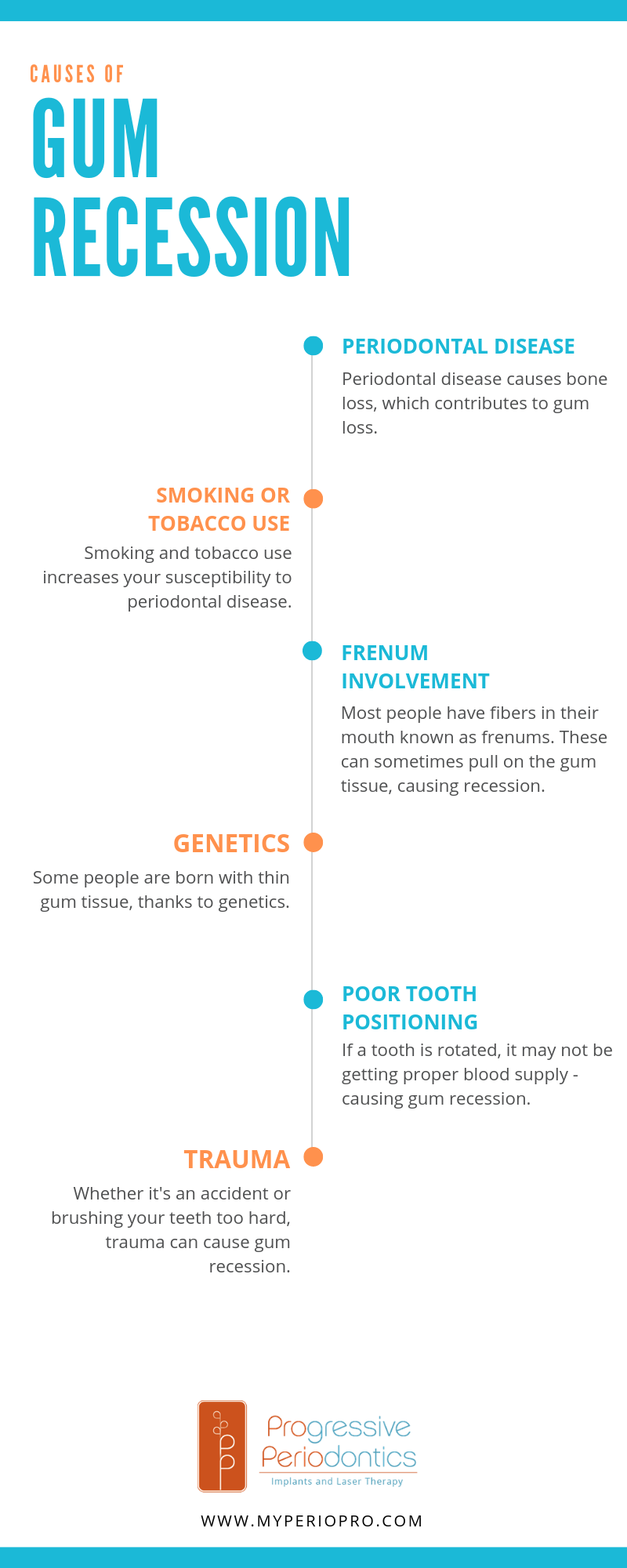 Causes of Gum Recession Infographic - All text listed below
