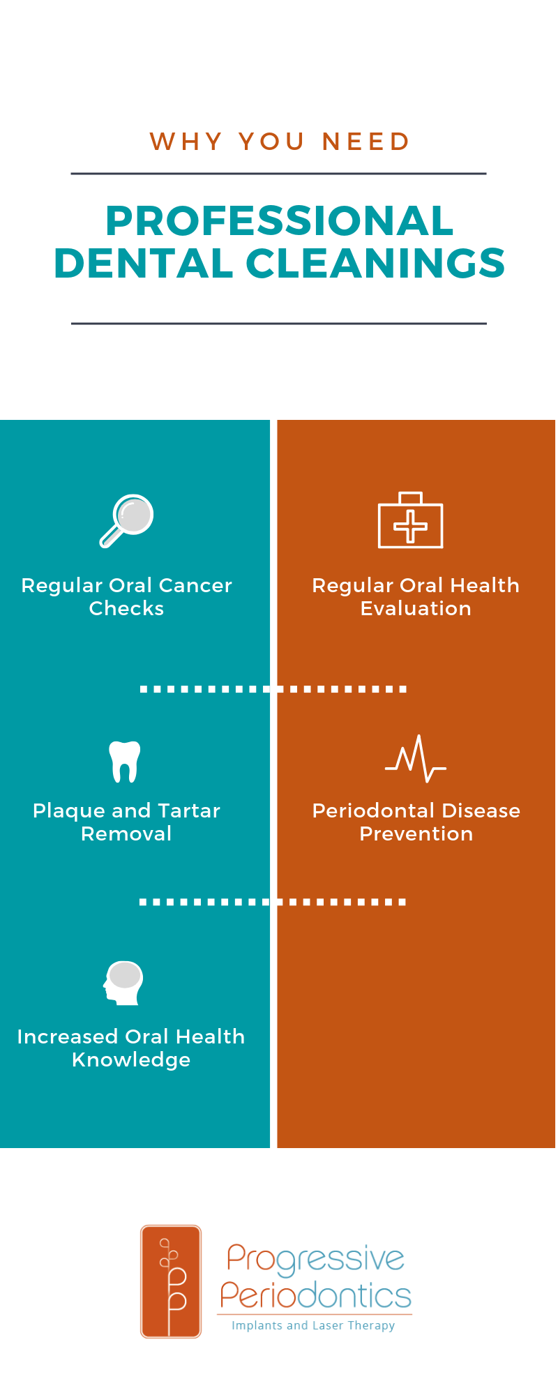 Infograph about Why you need professional dental cleanings