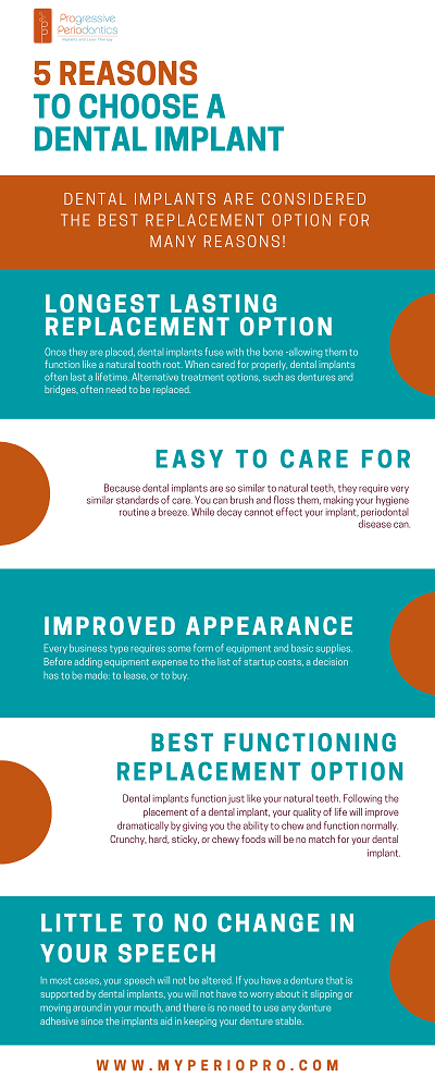5 Reasons to choose a dental implant infographic